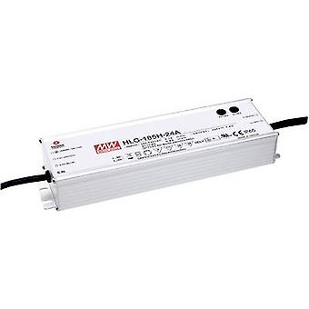 Mean Well HLG-185H-24 LED driver, LED transformer Constant voltage, Constant current 187 W 7.8 A 12 - 24 V DC PFC circuit, Surge protection