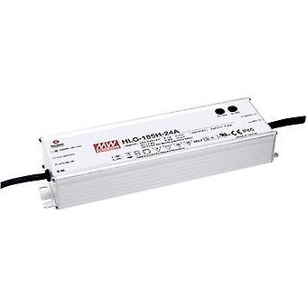Medie Bine HLG-185H-24 LED driver, TRANSFORMATOr LED Tensiune constantă, Curent constant 187 W 7.8 A 12 - 24 V DC PFC circuit, protecție la supratensiuni