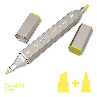 Graphic by Spectrum Noir Single Pens - Canary