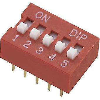 TRU COMPONENTS DS-03 Interruttore DIP Numero di pin 3 Standard 1 pc(s)