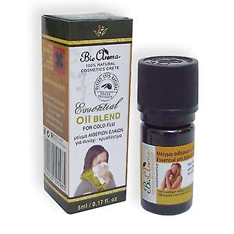 Essentiële oliën mix tegen koude symptomen