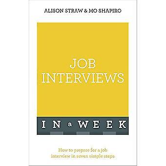 Anställningsintervjuer i en vecka: Hur du förbereder för en anställningsintervju i sju enkla steg