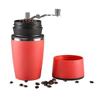 Mini Portable Coffee Grinder Manual