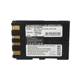 Cameron Sino Jbv428 Battery Replacement For Jvc Camera