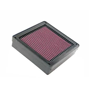 K&N 33-2105 High Performance Replacement Air Filter