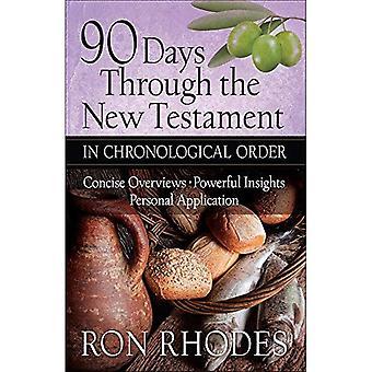 90 dagen via het nieuwe Testament in chronologische volgorde