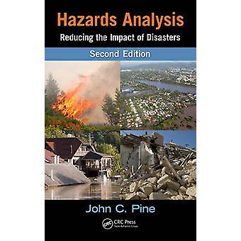 Hazards Analysis