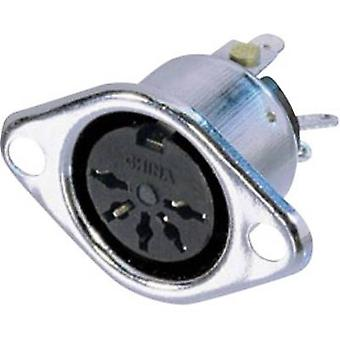 Neutrik NYS325 DIN conector manguito enchufe, recta fija número de pines: 5 plata 1 PC
