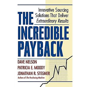 The Incredible Payback - Innovative Sourcing Solutions That Deliver Ex