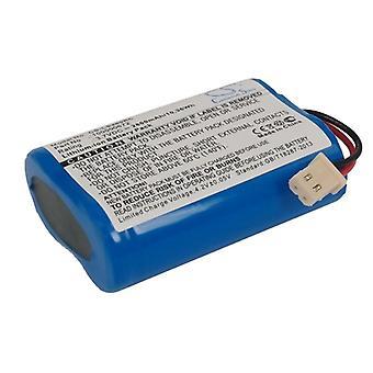 Távirányító akkumulátor LifeShield 100000672 LS280 WGC1000 CS-LS280RC 2800mAh