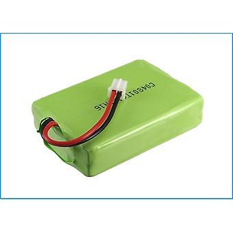 Battery for Sportdog 650-052 DC-25 DC25 SR200-I 1200 1800 SR200-IM SR-200IB 2000