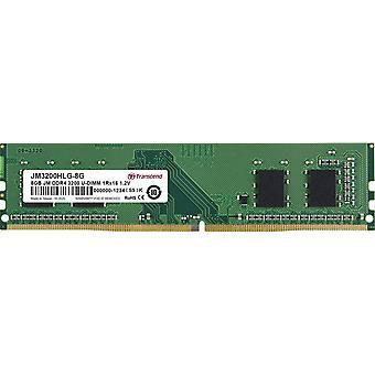 Pamięć systemowa DDR4 3200 MHz 3200 MHz