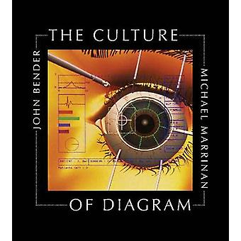 La cultura del diagramma da John Bender - Michael Marrinan - 9780804745