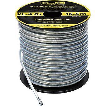 Sinuslive KL-4,0s Speaker cable set