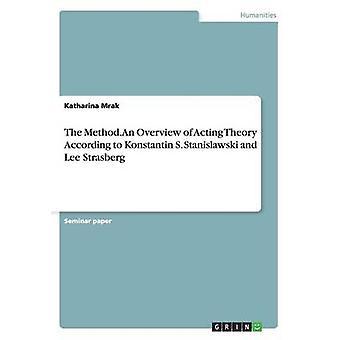 Metoden. En oversikt av fungerende teori ifølge toKonstantin S. Stanisławski og Lee Strasberg av Mrak & Katharina