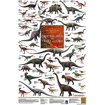 Dinosaurio del Triásico y Jurásico Cartel Laminado Corck, Planet Poster Ediciones 90 x 60 cm