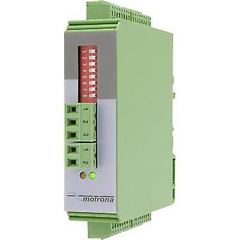 Motrona GV210 Splitter/cross switcher