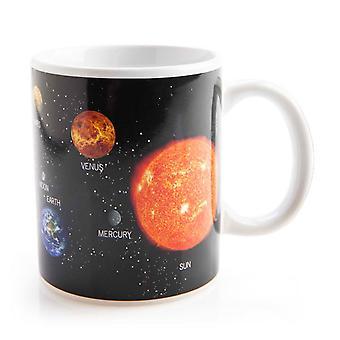 Planetariska kaffekopp