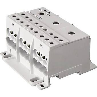 Distributie blok grijs 3-pins 125 A FTG Friedrich Göhringer 38075