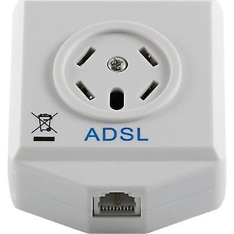 Rachador ADSL