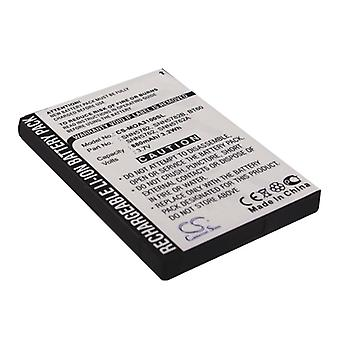 Battery for Motorola BT60 HKNN4014 CLP1010 CLP1040 CLP1060 CLP446 SL7550 XPR7550