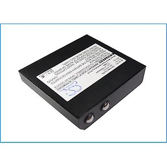 بطارية لباناسونيك PA12830049 PB-9001 WX-PB900 PB-900I WX-C1020 WX-C920 ني-MH