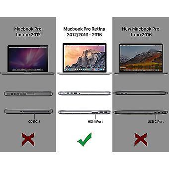 """FengChun Magnetischer Sichtschutz für Apple MacBook Pro Retina 15"""" (2013-2016) - Abnehmbarer Anti"""