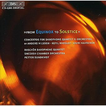 Nilsson/Hvoslef/Kaipainen - From Equinox to Solstice [CD] USA import