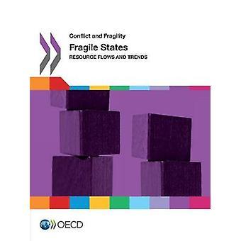 Conflict en kwetsbaarheid fragiele staten Resource stromen en Trends door de OESO