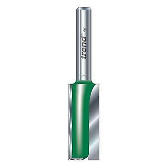 TREND C164X1/2TC två flöjt Cutter 12,7 mm Diameter
