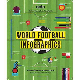 OPTA wereld voetbal Infographics door Adrian Besley - Opta - 9781780977