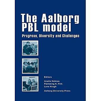 Het PGO-Model van Aalborg