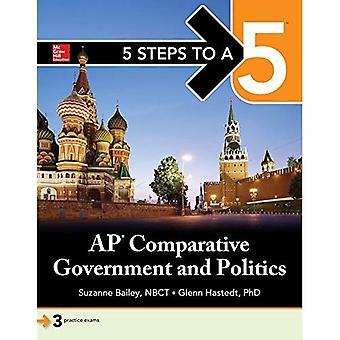 5 stappen naar een 5: AP vergelijkende regering