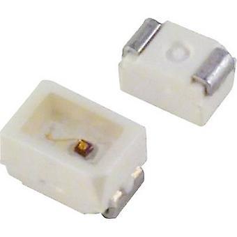 OSRAM LT M673-P2R1-25-Z SMD LED SMD 2 grøn 98 mcd 120 ° 10 mA 3 V