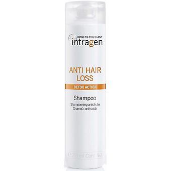 Hair anti-Fall shampoo