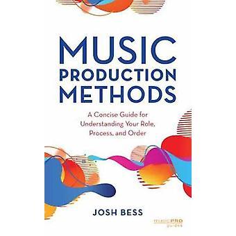 Metodi di produzione musicale