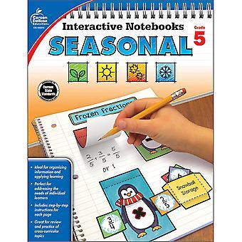 Carnets interactifs : Carnet de ressources saisonniers, 5e année