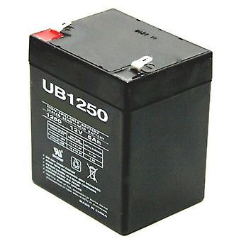 Vervangende UPS batterij compatibel met Premium Power UB1250-F2