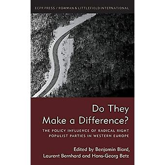 Do They Make a Difference? - The Policy Influence of Radical Right Pop