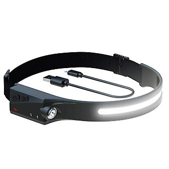 Led headlamp 350 lumens,weatherproof,usb charge, great performance head light for outdoors, camping, running