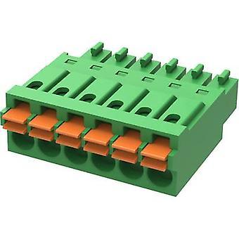 Degson Pin enclosure - cable 15EDGKN Total number of pins 11 Contact spacing: 3.50 mm 15EDGKN-3.5-11P-14-00AH 1 pc(s)