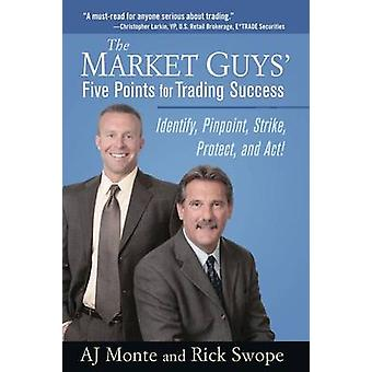 The Market Guys Five Points for Trading Success - Identify - Pinpoint