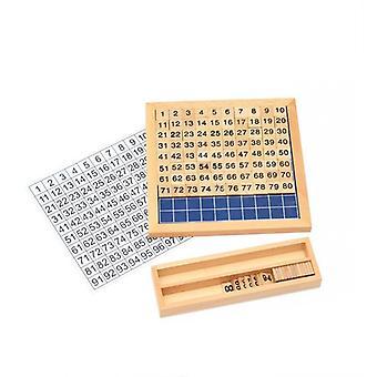 Edukacyjne drewniane zabawki dla dzieci Zabawki dla dzieci 1 100-cyfrowy stół Nauczanie matematyki dla dzieci| Zabawki matematyczne