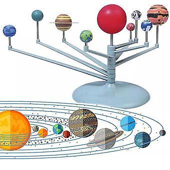Aurinkokunta Yhdeksän planeettaa Planetarium Mallisarja