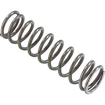 5 pressure springs 17301 Dim. (Ø x L) 5.5 mm x 20.5 mm Content 5 pc(s)
