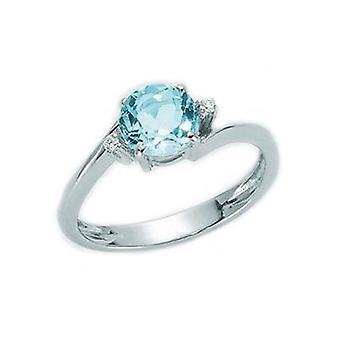 Крышка кольца Милуна2072