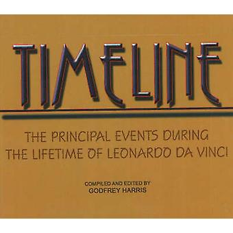TimeLine - The Principal Events During the Lifetime of Leonardo Da Vin