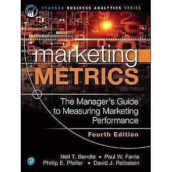 Marketingstatistieken