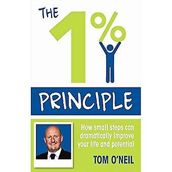 Het principe van de 1%