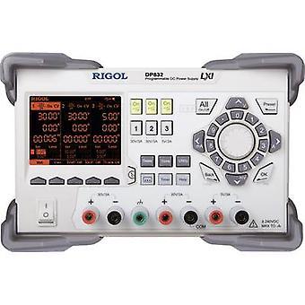 Rigol DP832 مقاعد البدلاء PSU (قابل للتعديل الجهد) 0 - 30 V DC 0 - 3 A 195 W No. من النواتج 3 ×